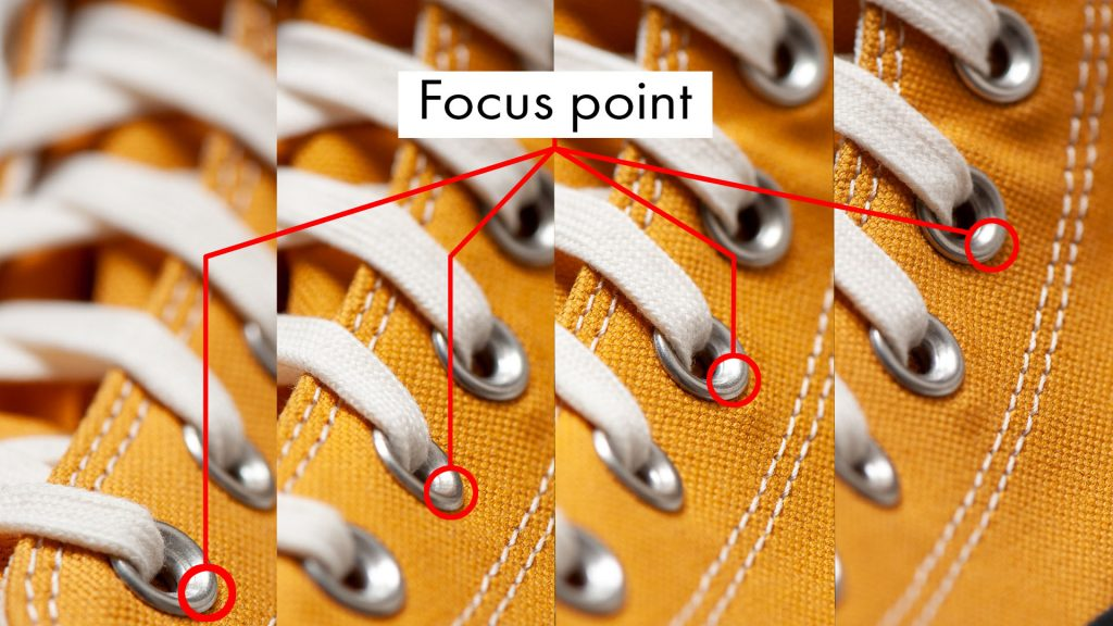 Showing the procedure for focus stacking, by moving the focus point backwards and photographing the product in lots of steps.